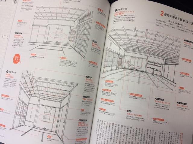 「和室の図鑑」は真・行・草